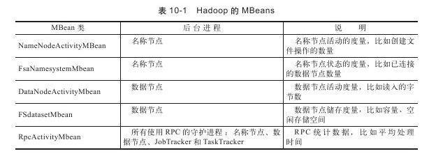 Hadoop实战第2版