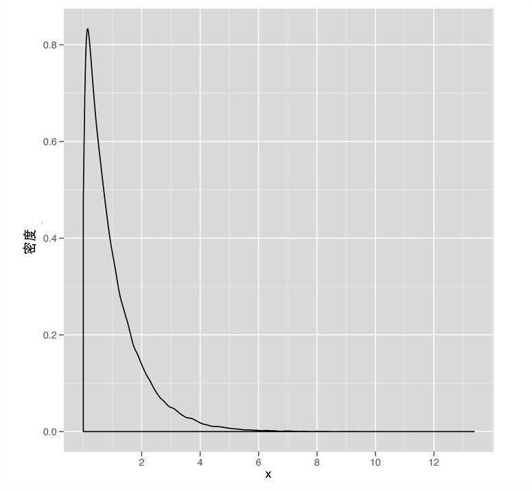机器学习:实用案例解析(O'Reilly精品图书系列)