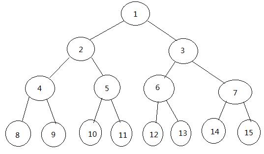 数据结构习题及解析三