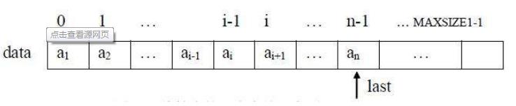 数据结构试卷及答案(二)