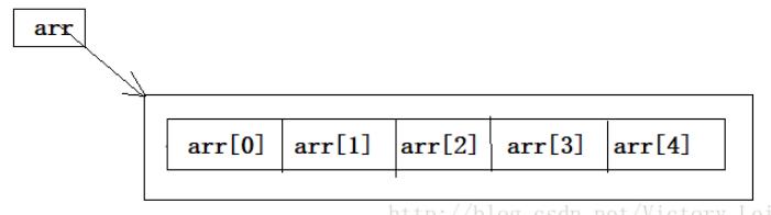 数据结构试卷及答案(四)