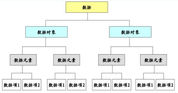 数据结构试卷及答案(五)