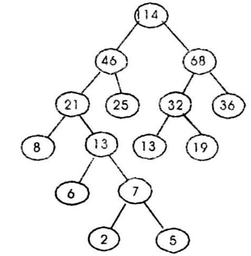 数据结构试卷及答案(六)