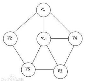 数据结构试卷及答案(七)