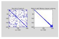 数组和广义表的相关重要概念!!
