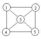 数据结构知识点总结(二)