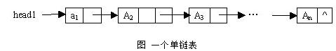 数据结构-线性表练习题