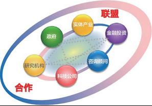 联盟与合作成为主流,通过跨界合作共同构筑区块链生态体系