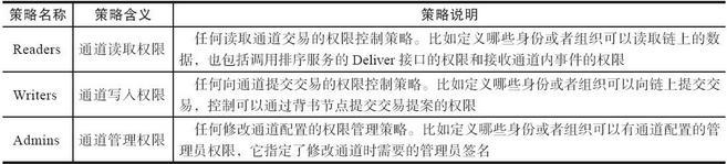 3.5 策略管理和访问控制