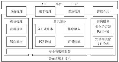 3.1 系统逻辑架构