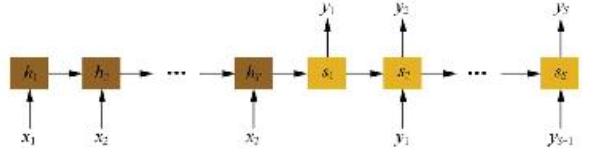 循环神经网络.png