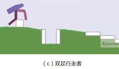 双足行走者(Bipedal Walker).png
