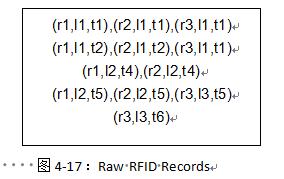 4.6.RFID海量数据压缩与存储算法的实现