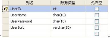 4.5.3.基于RFID的仓储管理系统数据库设计